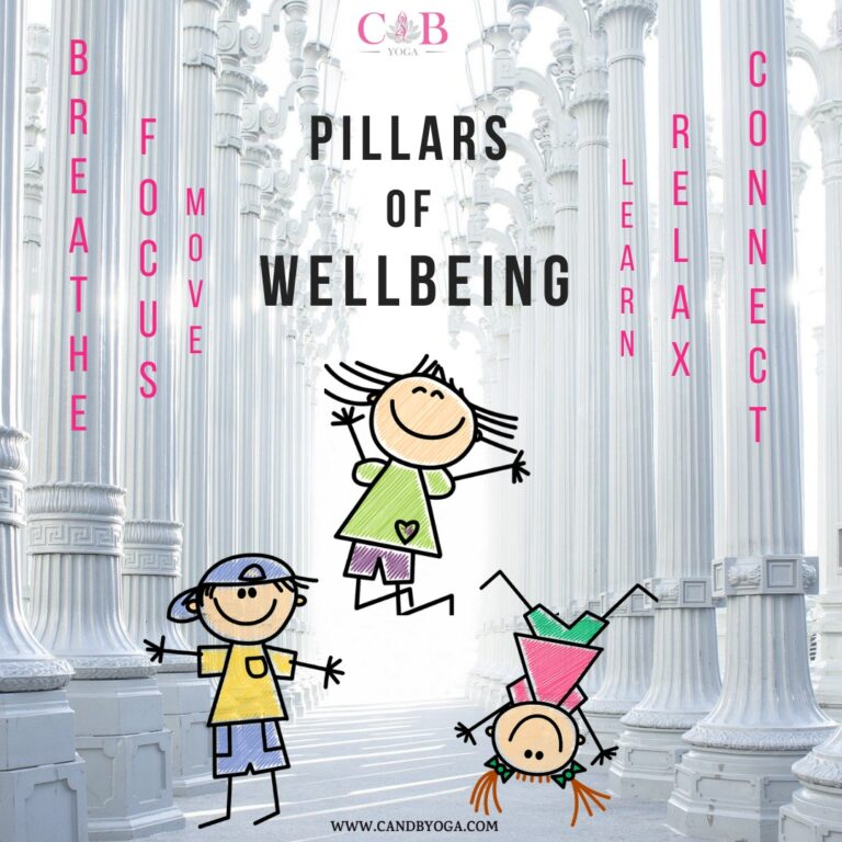 Wellbeing C and B Yoga